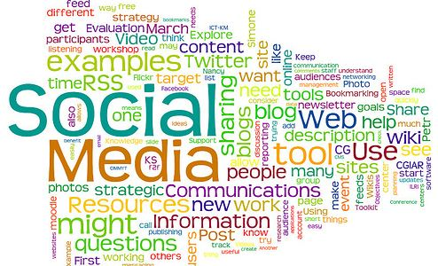 3 Social Media User Types and How Marketers Can Connect With Each One