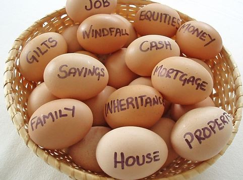 Financial Survival Four Steps to Rebuilding Your Nest Egg