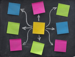 The Best Ideas for Your Company Project Organization