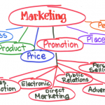 How to Kick-start your Career as a Marketing Manager