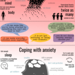 Living With Anxiety You Can't Escape From